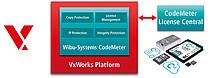 CodeMeter Security für VxWorks 6.9 und VxWorks 7 Plattformen