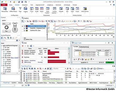 @Vector Informatik GmbH