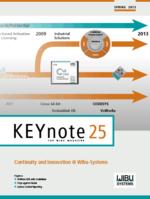 Wibu-Systems KEYnote 25