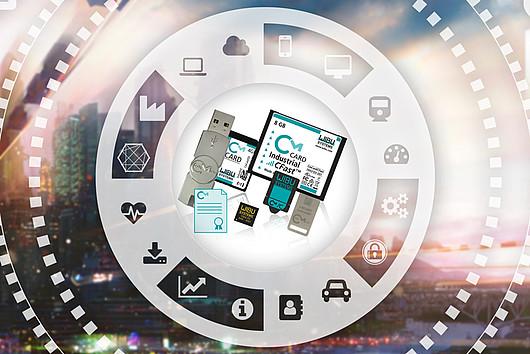 Beim IoT Solutions World Congress stellt Wibu-Systems neue, digitale Geschäftsmodelle mit CodeMeter vor.
