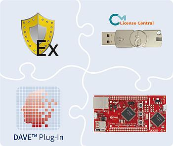 CodeMeter μEmbedded toolchain