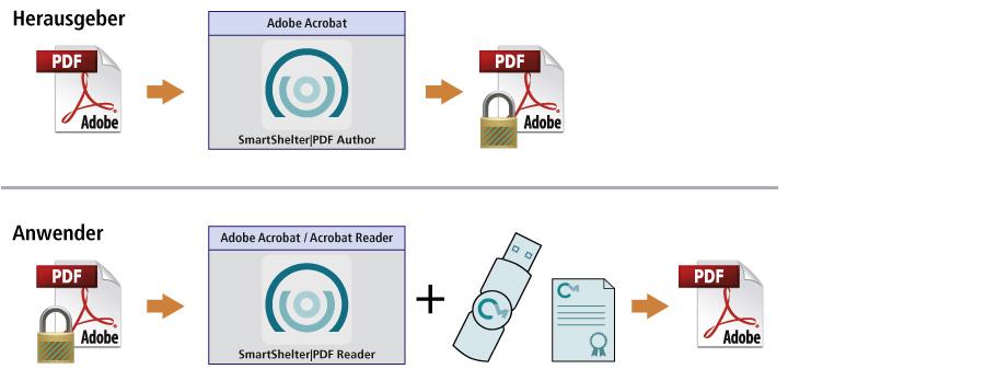 SmartShelter|PDF