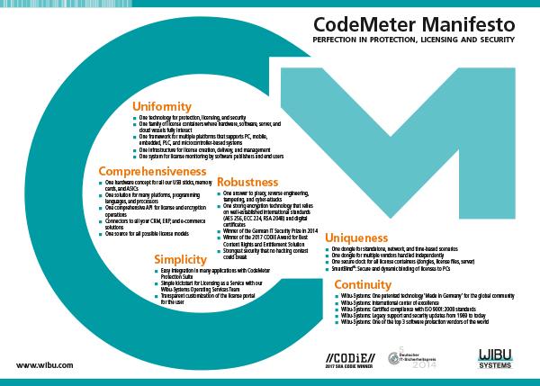 CodeMeter Manifesto